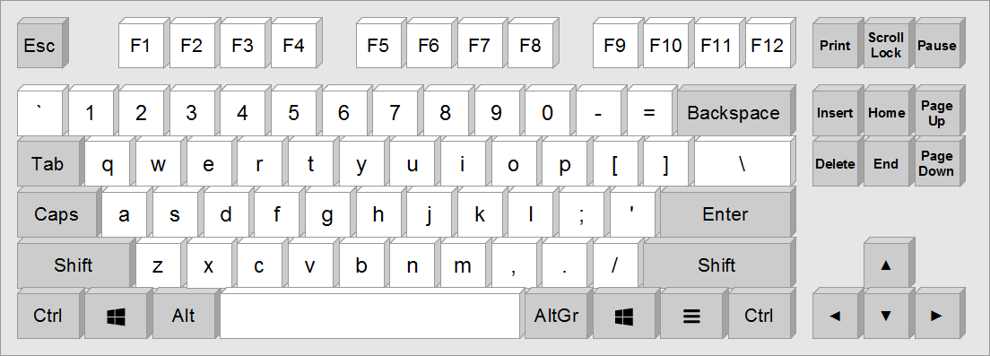 Eurkey The European Keyboard Layout