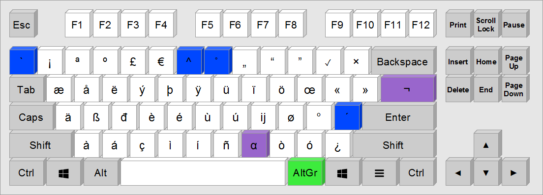 Layout with Alt Gr